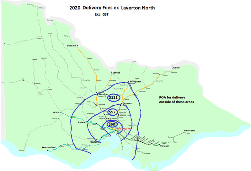 2020-Delivery-Costs-Victoria