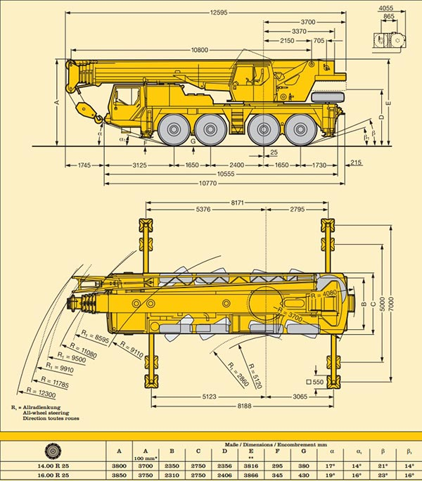 Action-Cranes-80t-All-Terrain-Crane-Hire-3-NSW
