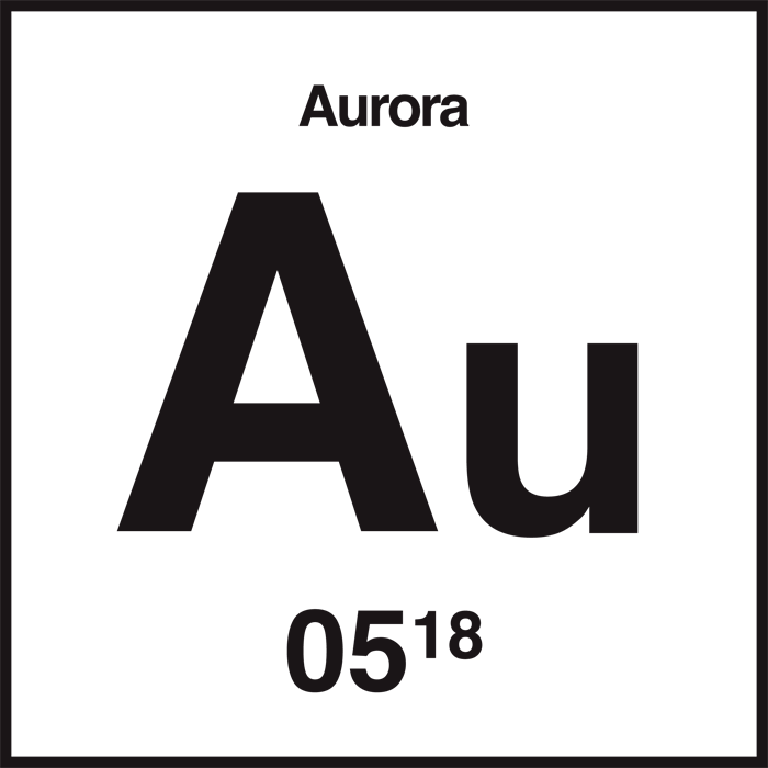 Aurora SDE