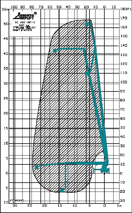 SI169 Diagram