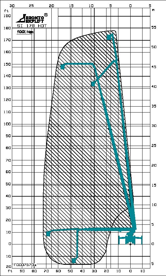 SI178 Diagram