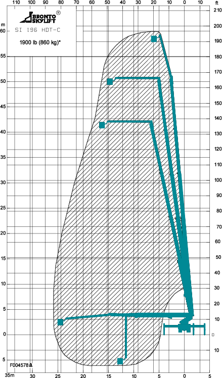 SI196 Diagram