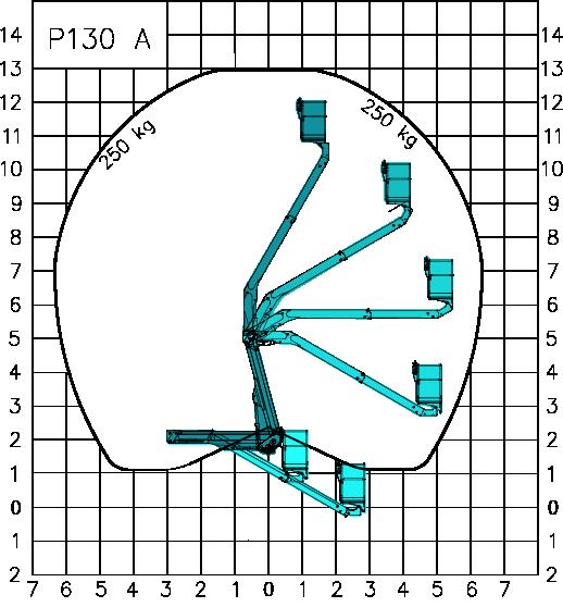 P130 Diagram
