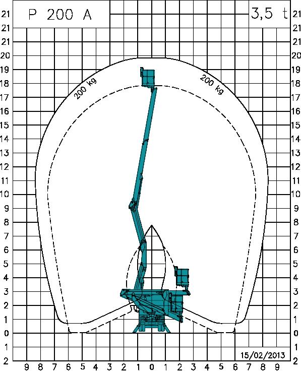 P200 Diagram