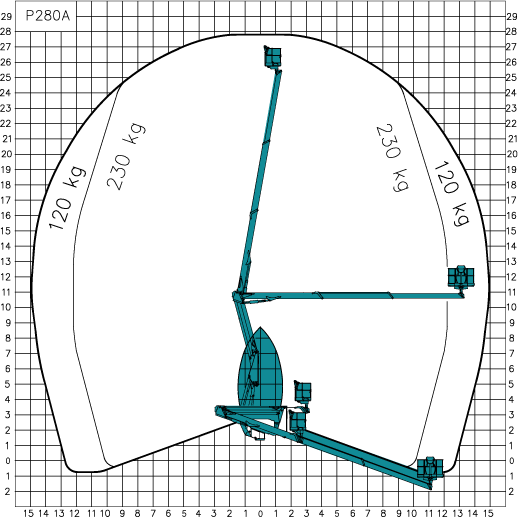 P280 Diagram