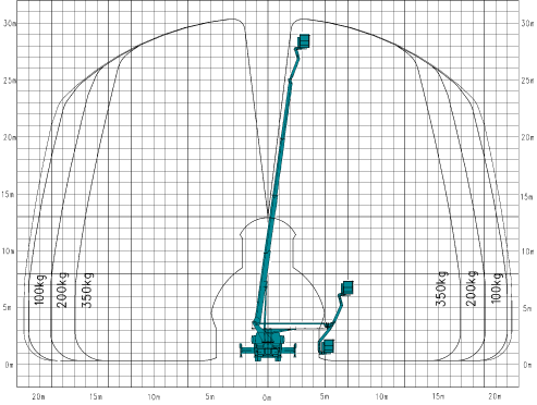 P300 Diagram