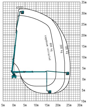 WT320 Diagram