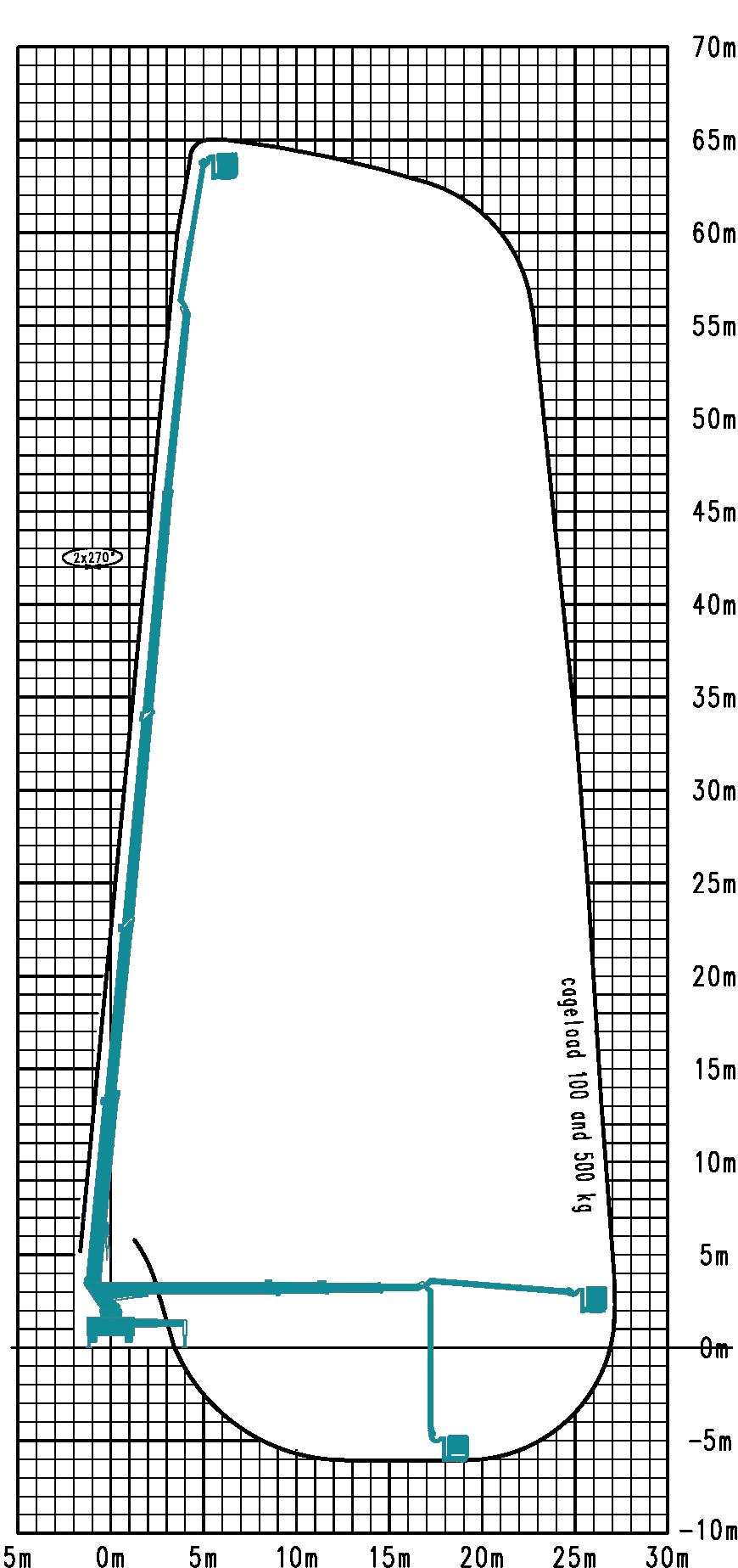 P650i Diagram