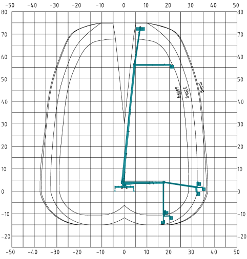 P750 Diagram