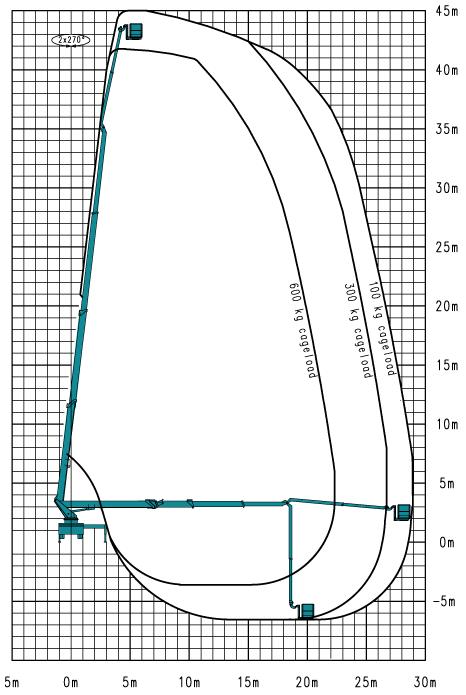 WT450 Diagram