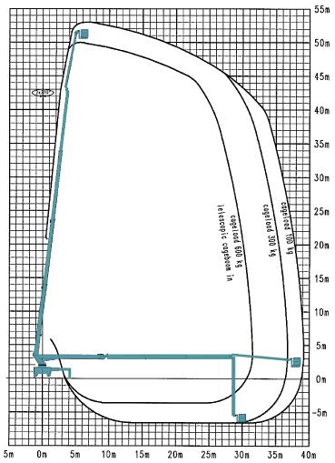 WT530 Diagram