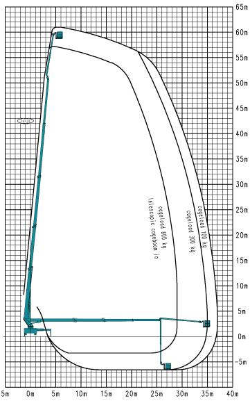 WT610 Diagram