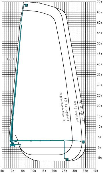 WT700 Diagram
