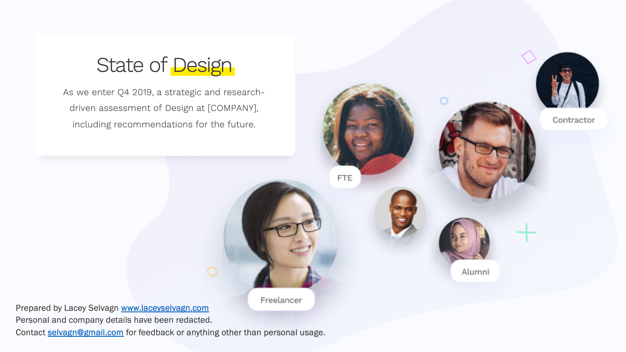 Cover of State of Design Report
